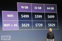 iPad pricing data